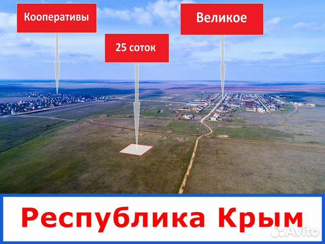 Подать объявление о покупке участка в крыму доска объявлений украина декорат