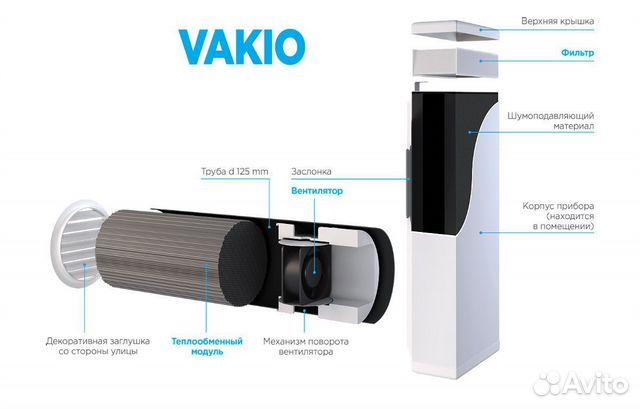 Приточно вытяжная вентиляция Vakio 89065900001 купить 3